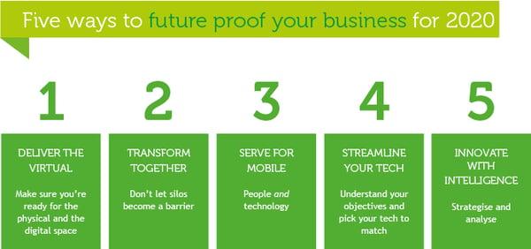 Beyond digital: business 2020