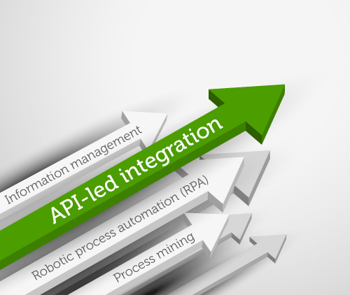 home-image-API-RPA
