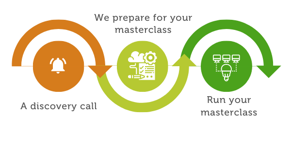 MuleSoft masterclass - Engagement process