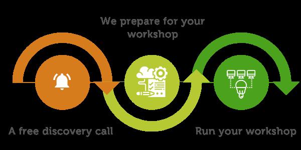 Start MuleSoft workshop