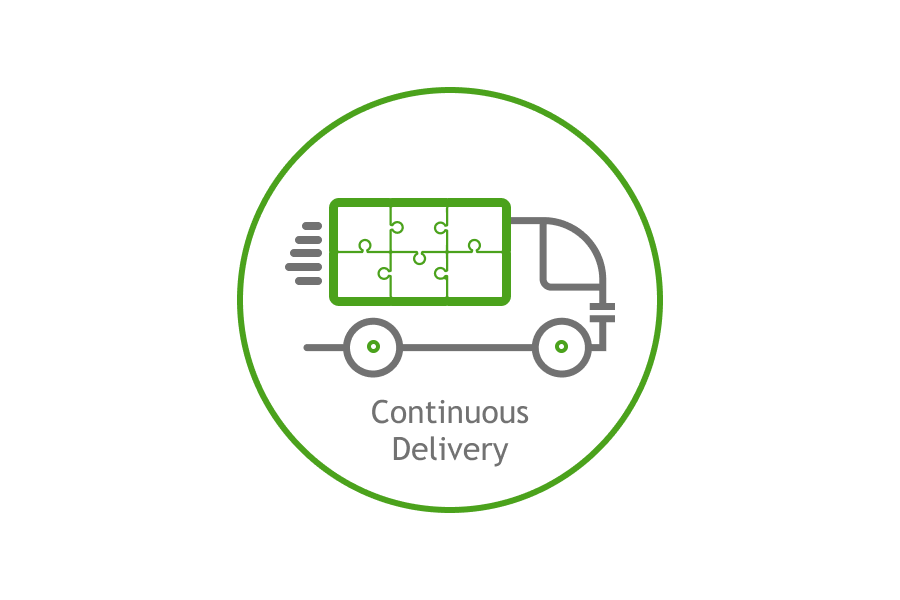 Integration - continuous delivery
