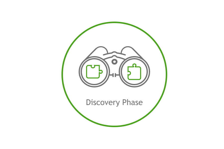 Integration - discovery phase