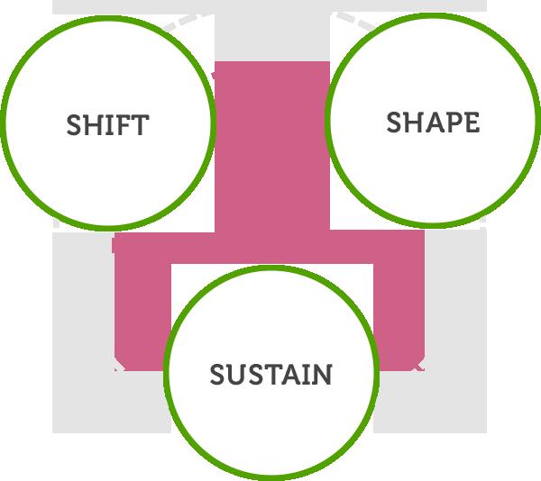 simplified-cef